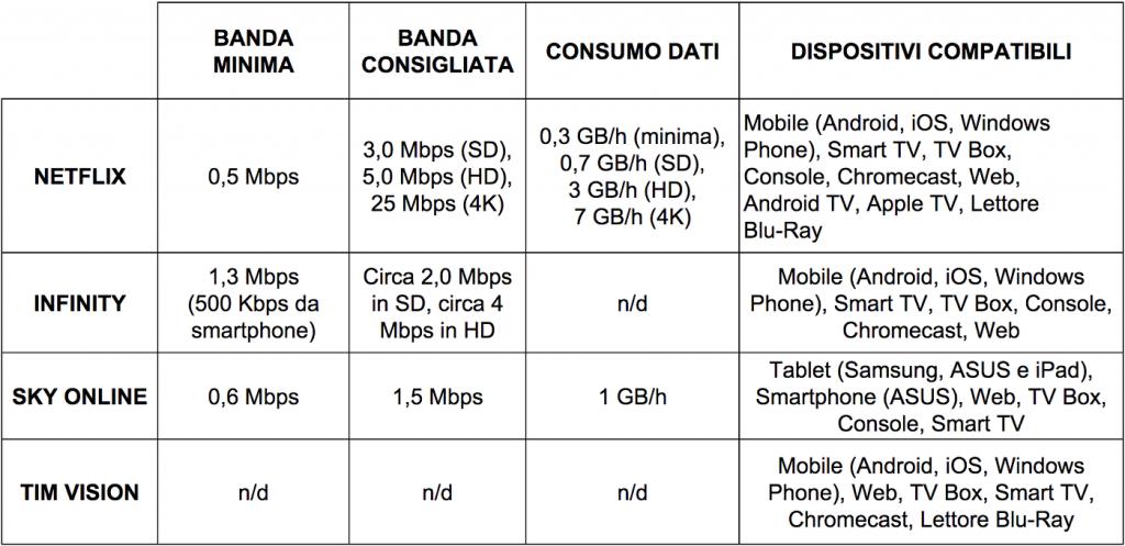Tabella-Banda-Dispositivi